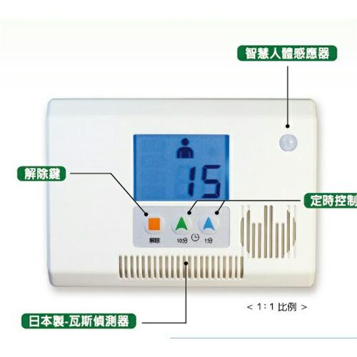智慧瓦斯安全系統 Intelligent gas safety system